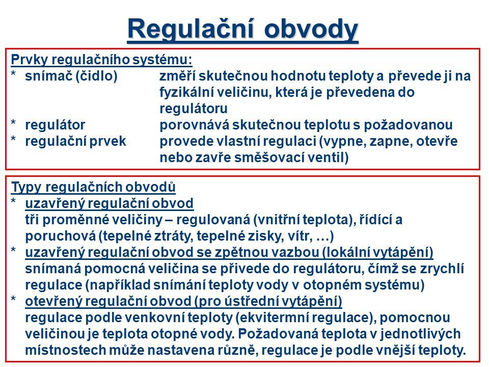 Regulační obvody Prvky regulačního systému:
