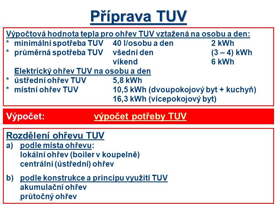 Příprava TUV Výpočet: výpočet potřeby TUV Rozdělení ohřevu TUV
