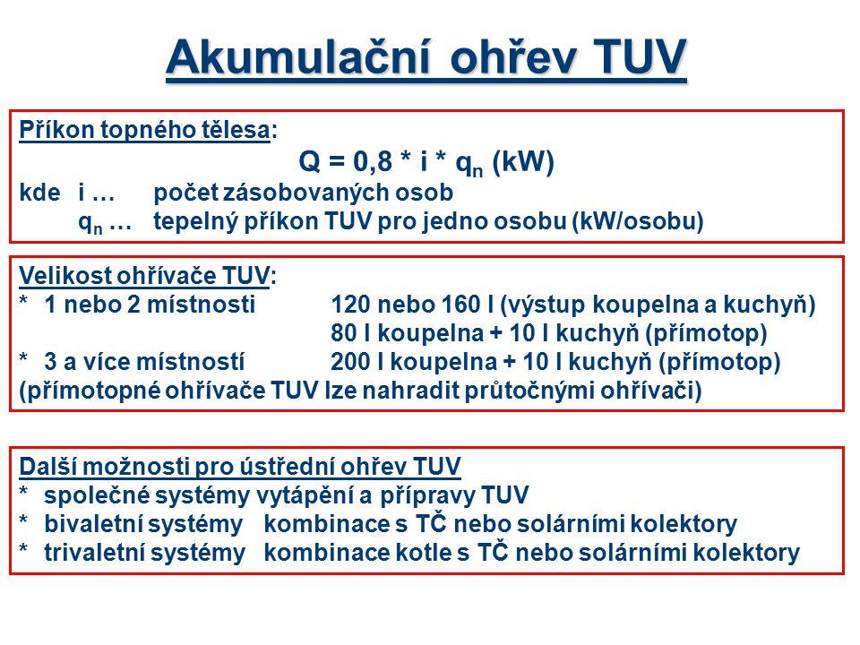 Akumulační ohřev TUV Q = 0,8 * i * qn (kW) Příkon topného tělesa: