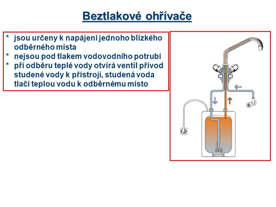 Beztlakové ohřívače * jsou určeny k napájení jednoho blízkého odběrného místa. * nejsou pod tlakem vodovodního potrubí.