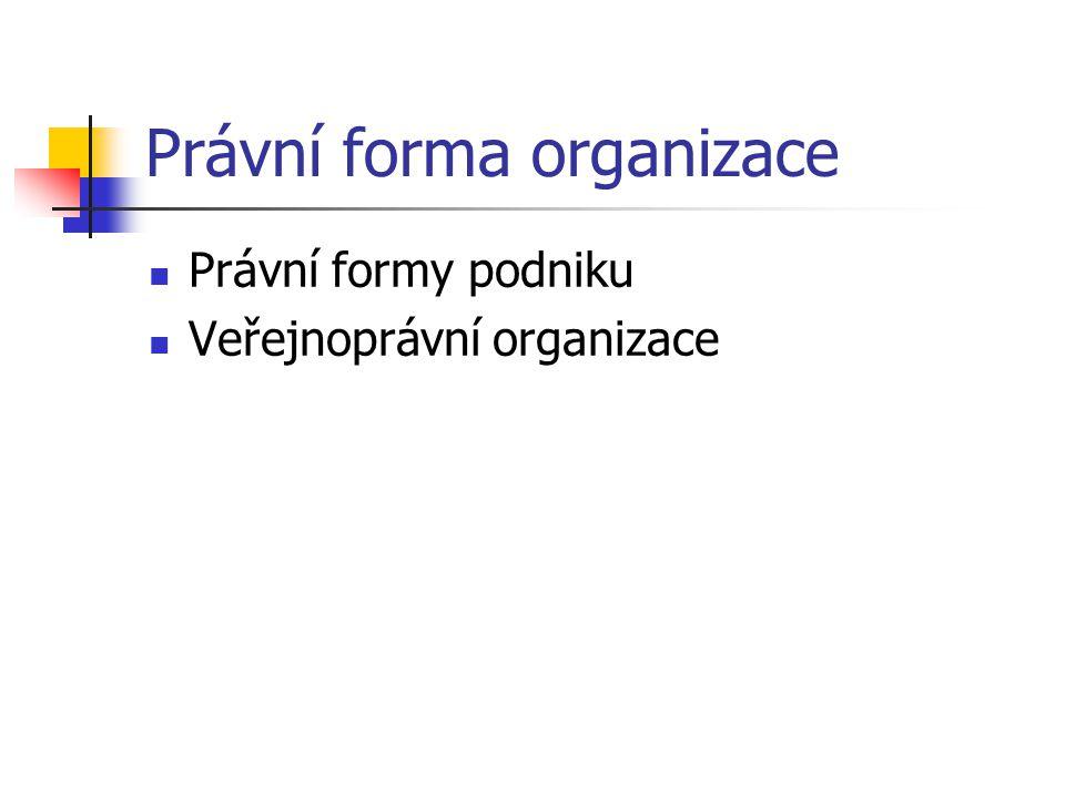 Právní forma organizace