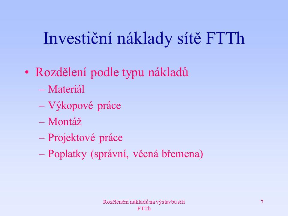 Investiční náklady sítě FTTh