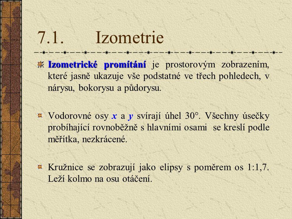 7.1. Izometrie Izometrické promítání je prostorovým zobrazením, které jasně ukazuje vše podstatné ve třech pohledech, v nárysu, bokorysu a půdorysu.