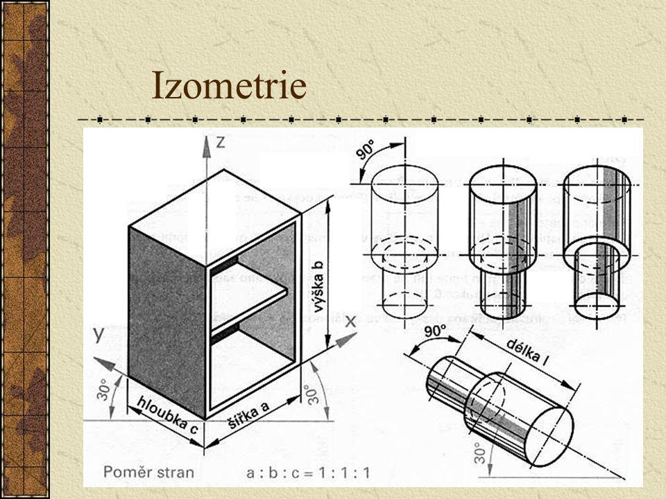 Izometrie