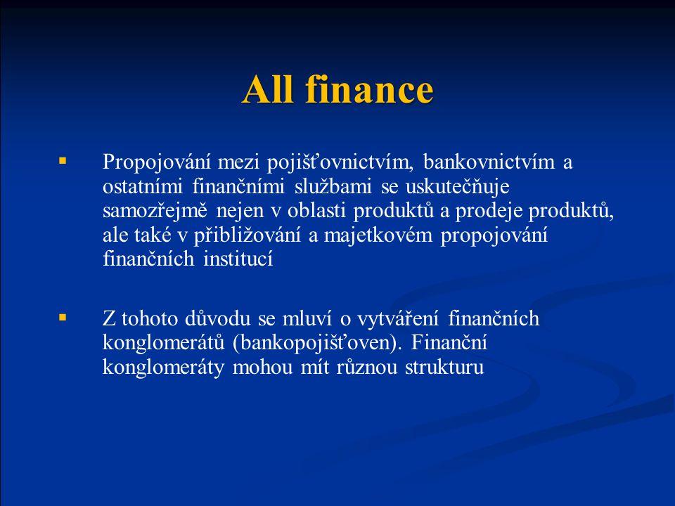All finance