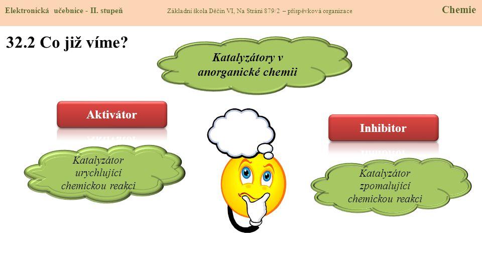 Katalyzátory v anorganické chemii
