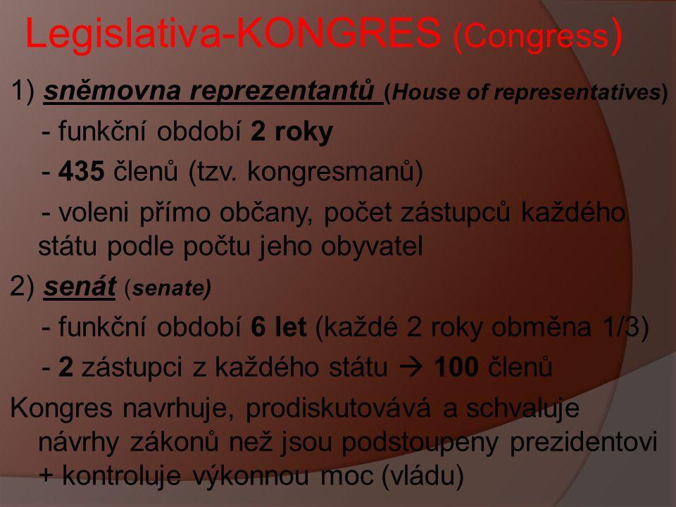 Legislativa-KONGRES (Congress)