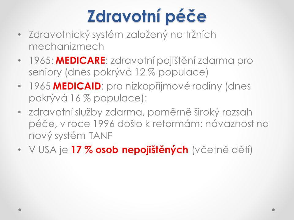 Zdravotní péče Zdravotnický systém založený na tržních mechanizmech
