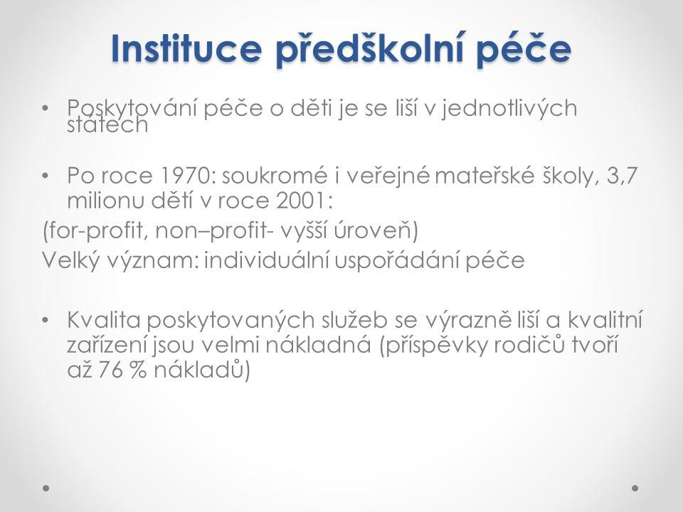 Instituce předškolní péče