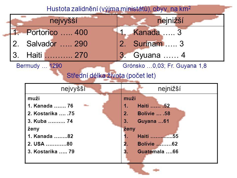 Hustota zalidnění (výjma ministátů), obyv. na km2