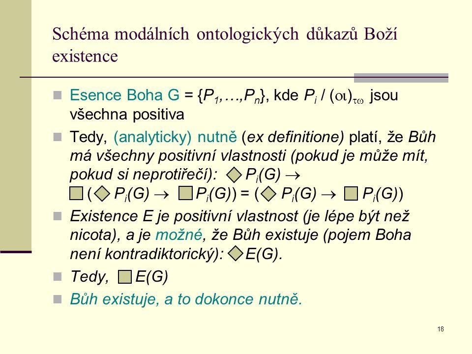 Schéma modálních ontologických důkazů Boží existence