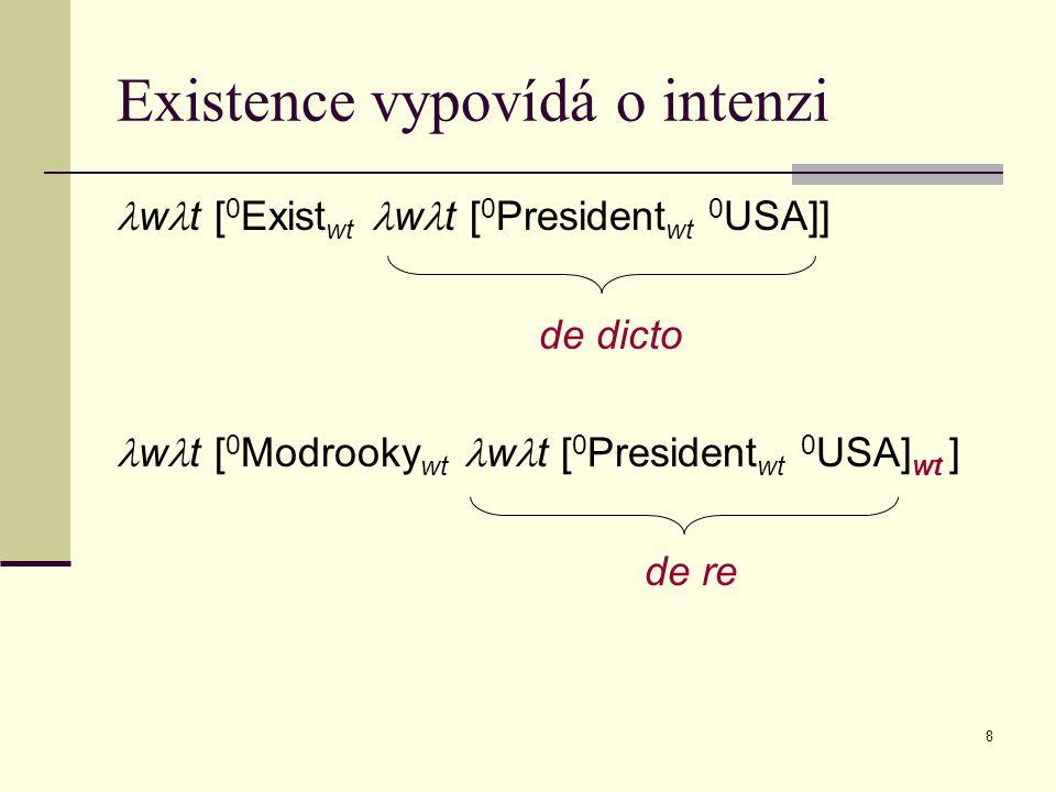 Existence vypovídá o intenzi