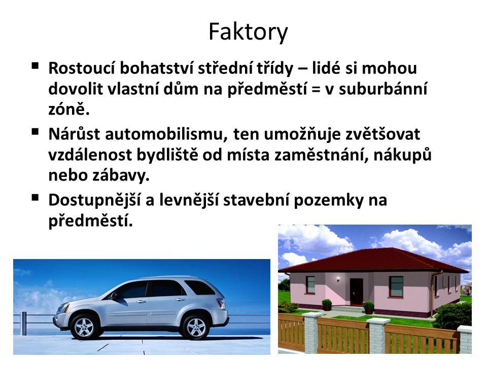 Faktory Rostoucí bohatství střední třídy – lidé si mohou dovolit vlastní dům na předměstí = v suburbánní zóně.