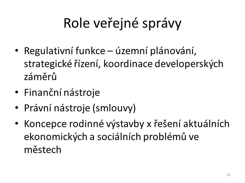 Role veřejné správy Regulativní funkce – územní plánování, strategické řízení, koordinace developerských záměrů.