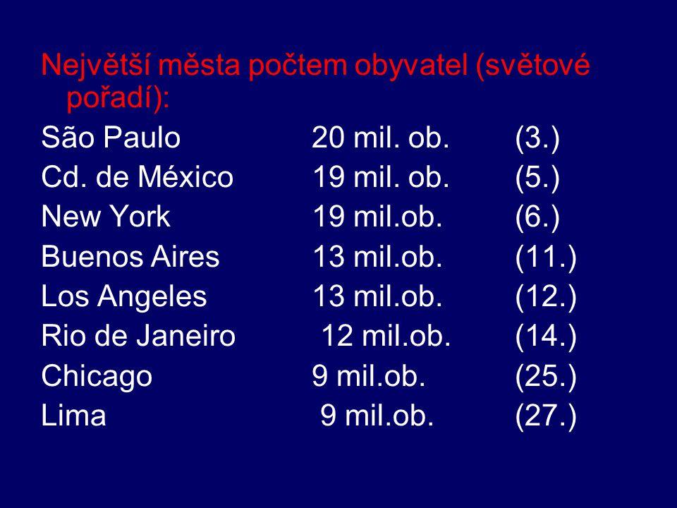 Největší města počtem obyvatel (světové pořadí):