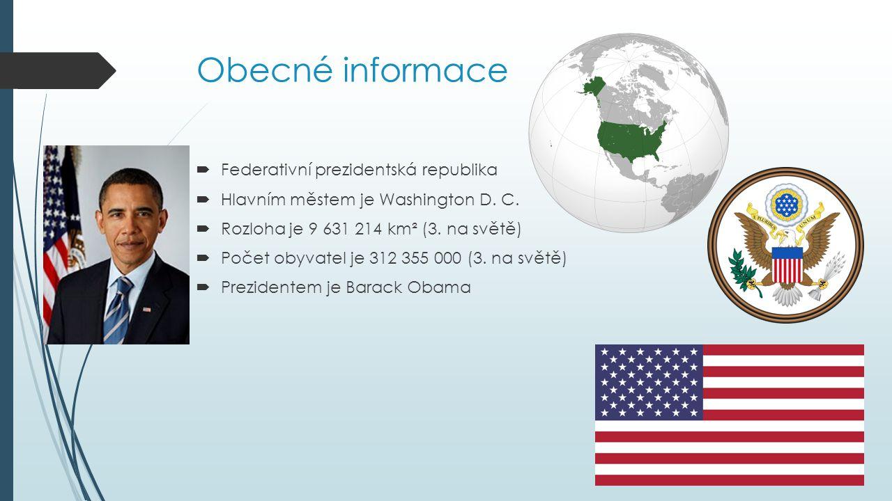 Obecné informace Federativní prezidentská republika