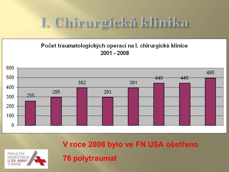 I. Chirurgická klinika V roce 2008 bylo ve FN USA ošetřeno