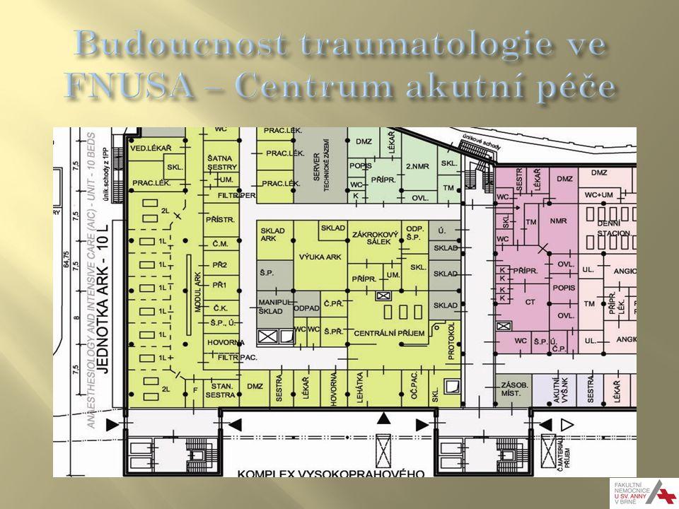 Budoucnost traumatologie ve FNUSA – Centrum akutní péče