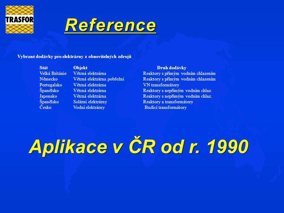 Aplikace v ČR od r. 1990 Reference