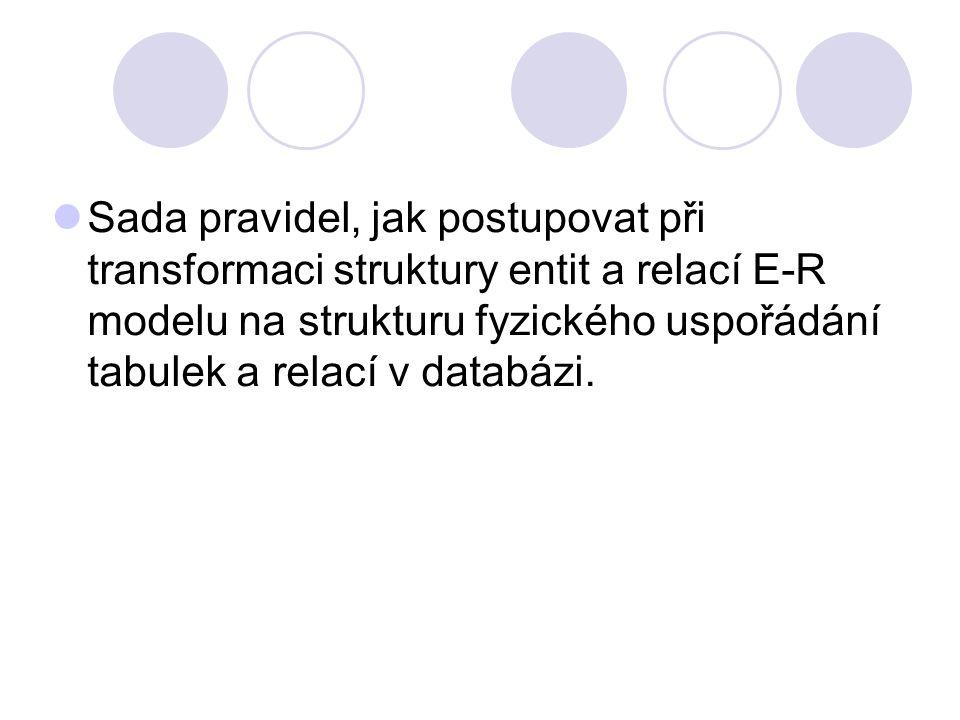 Sada pravidel, jak postupovat při transformaci struktury entit a relací E-R modelu na strukturu fyzického uspořádání tabulek a relací v databázi.