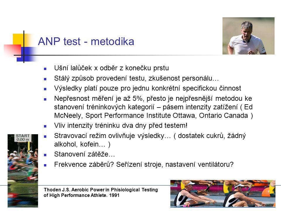 ANP test - metodika Ušní lalůček x odběr z konečku prstu