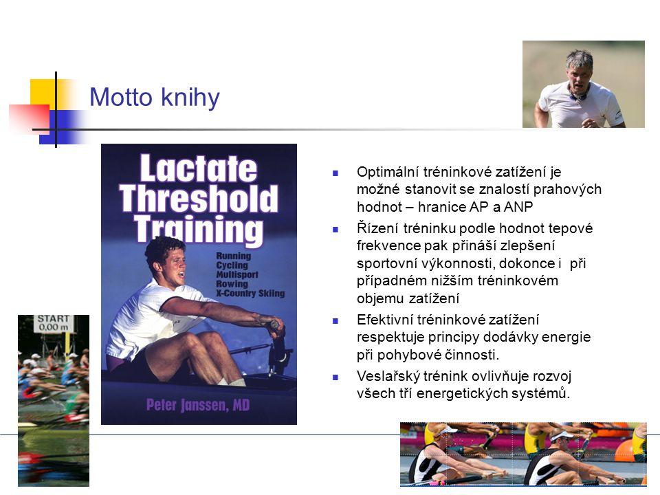 Motto knihy Optimální tréninkové zatížení je možné stanovit se znalostí prahových hodnot – hranice AP a ANP.