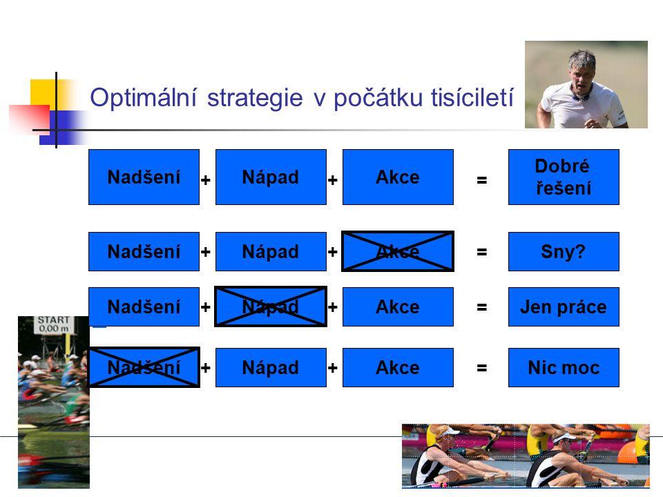 Optimální strategie v počátku tisíciletí