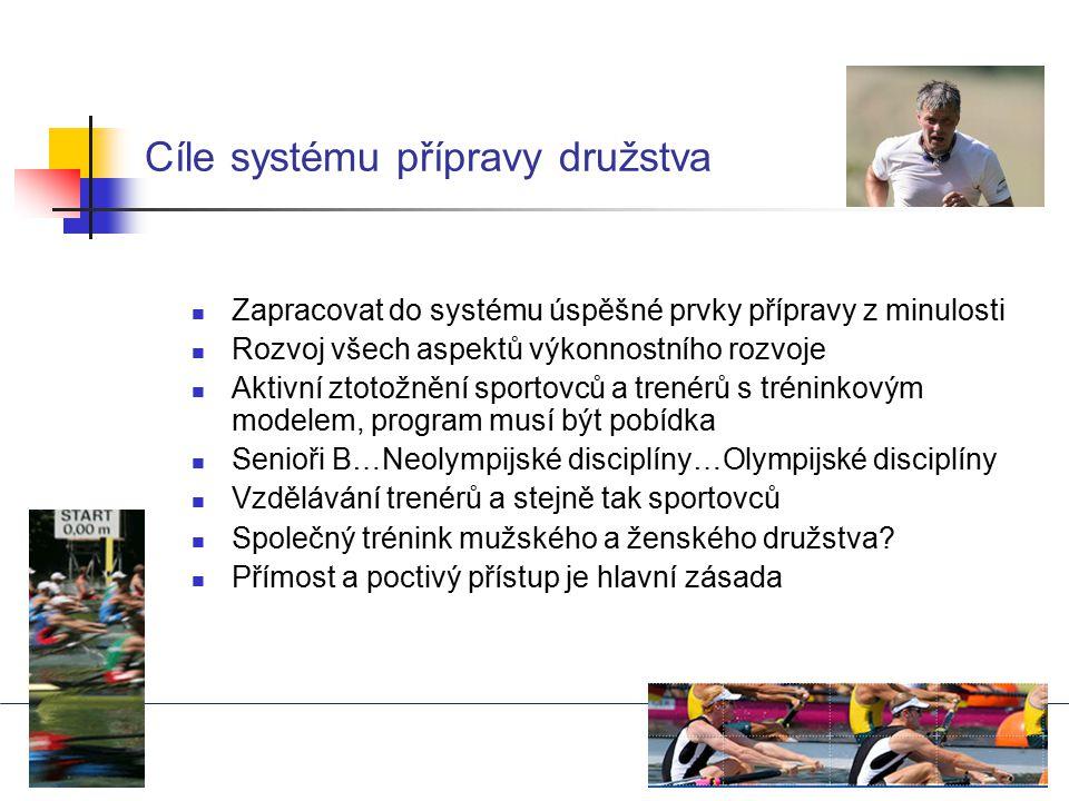 Cíle systému přípravy družstva
