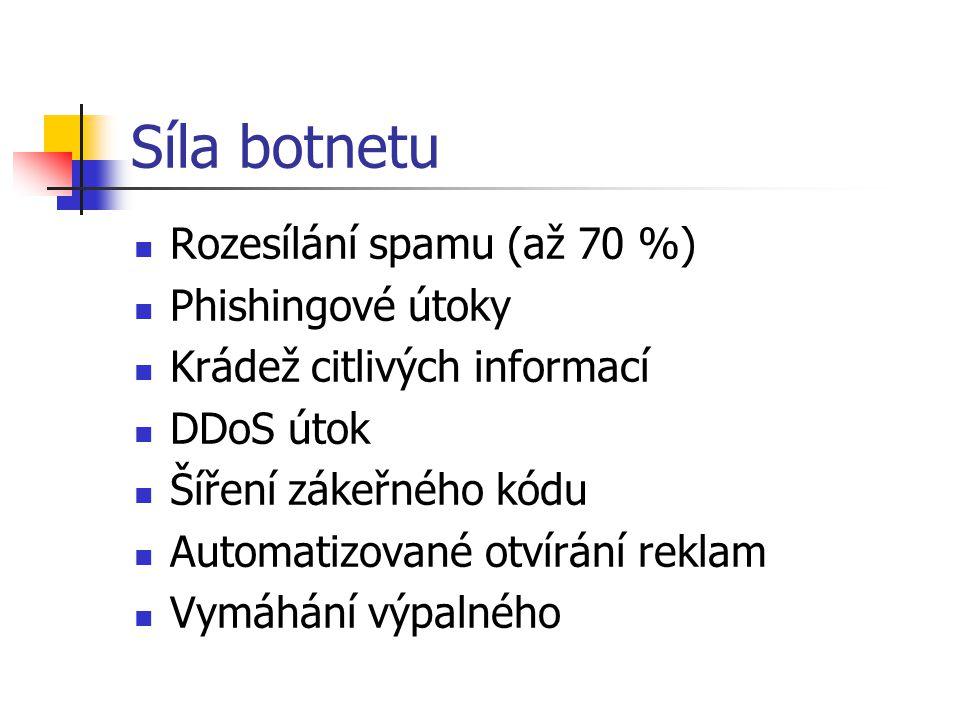 Síla botnetu Rozesílání spamu (až 70 %) Phishingové útoky