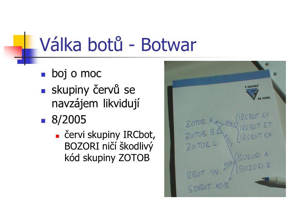 Válka botů - Botwar boj o moc skupiny červů se navzájem likvidují