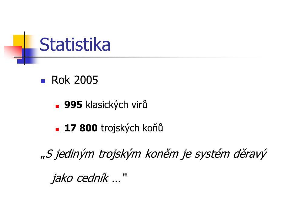 Statistika Rok 2005. 995 klasických virů. 17 800 trojských koňů.