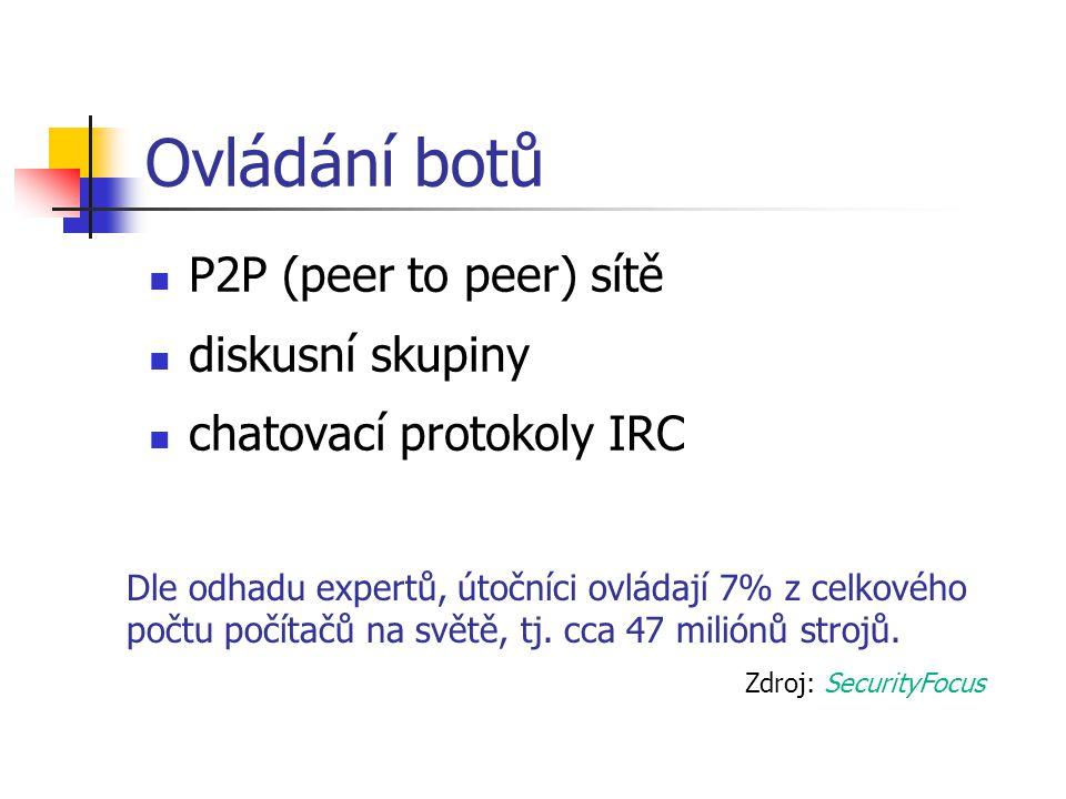 Ovládání botů P2P (peer to peer) sítě diskusní skupiny