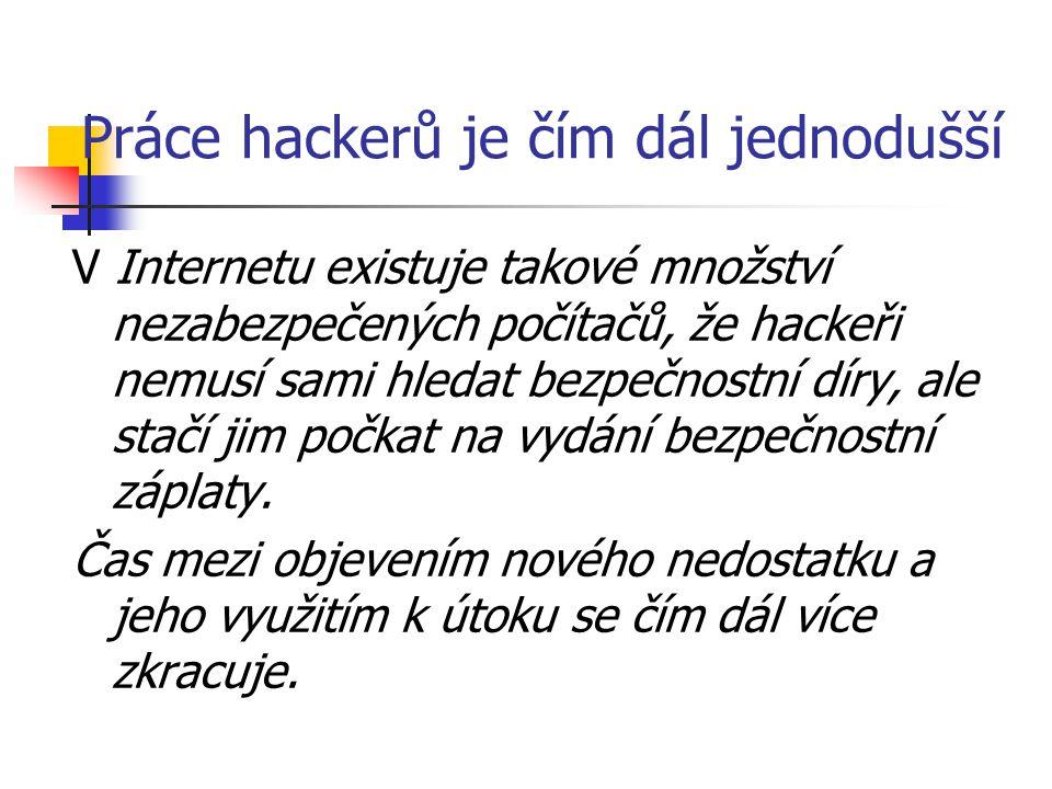Práce hackerů je čím dál jednodušší