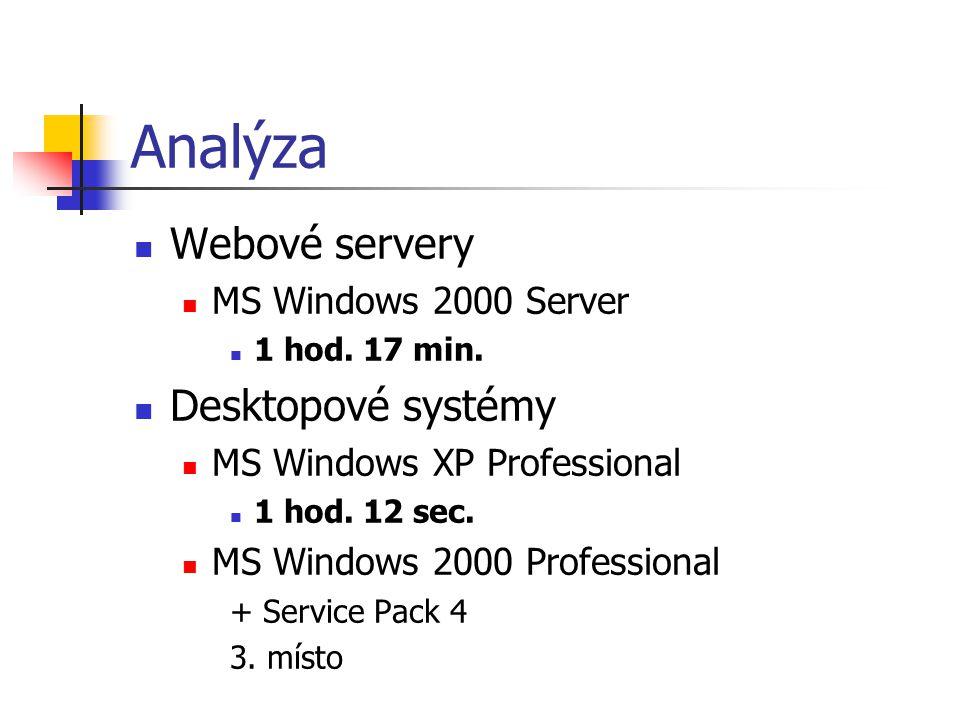Analýza Webové servery Desktopové systémy MS Windows 2000 Server