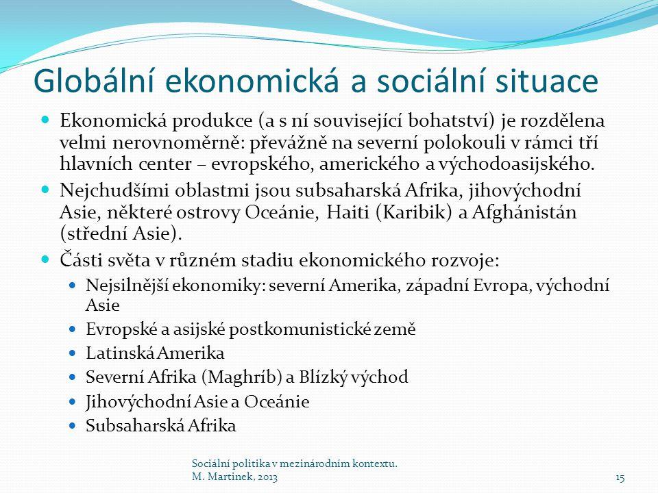 Globální ekonomická a sociální situace