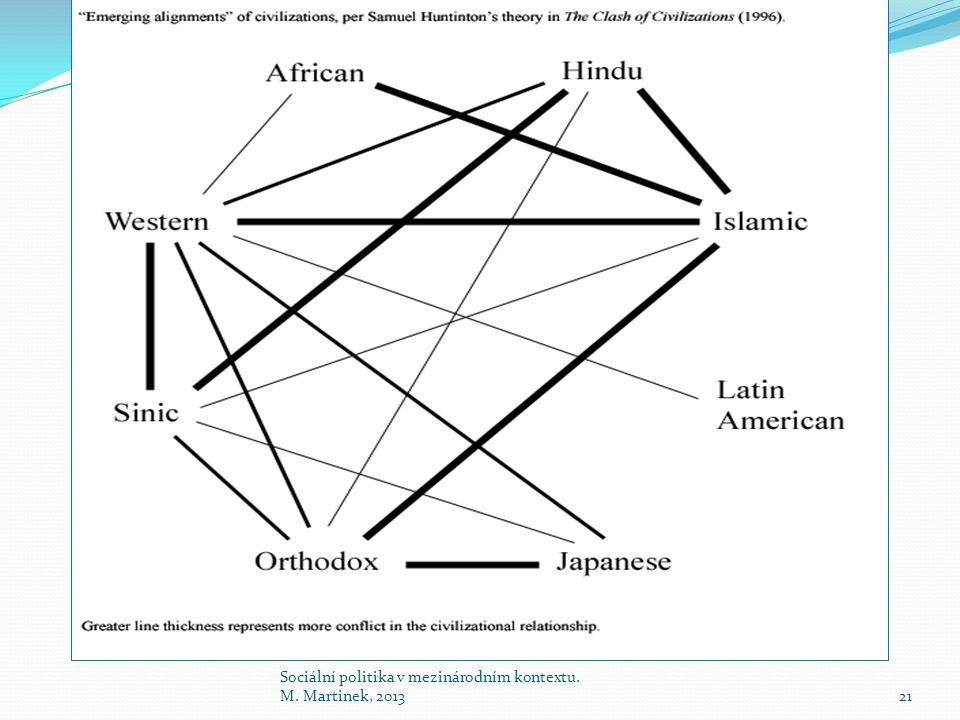 Sociální politika v mezinárodním kontextu. M. Martinek, 2013
