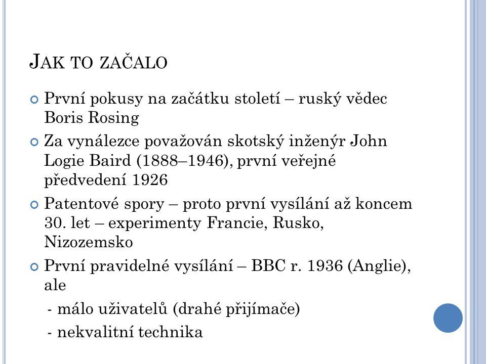 Jak to začalo První pokusy na začátku století – ruský vědec Boris Rosing.