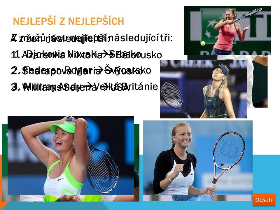 Nejlepší z nejlepších A z žen následující tři: 1. Azarenka Viktoria Bělorusko 2. Sharapova Maria Rusko 3. Williams Serena USA