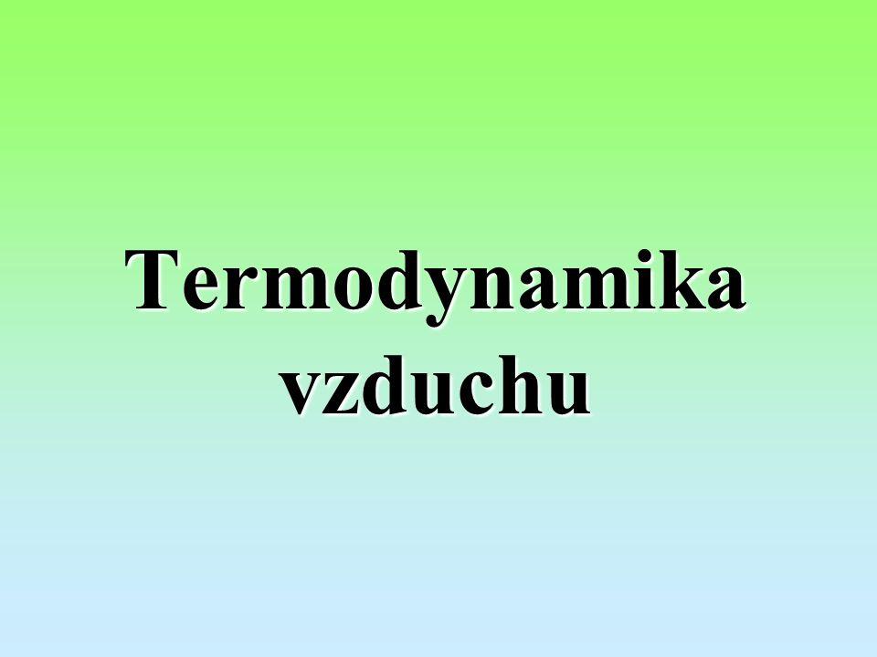 Termodynamika vzduchu