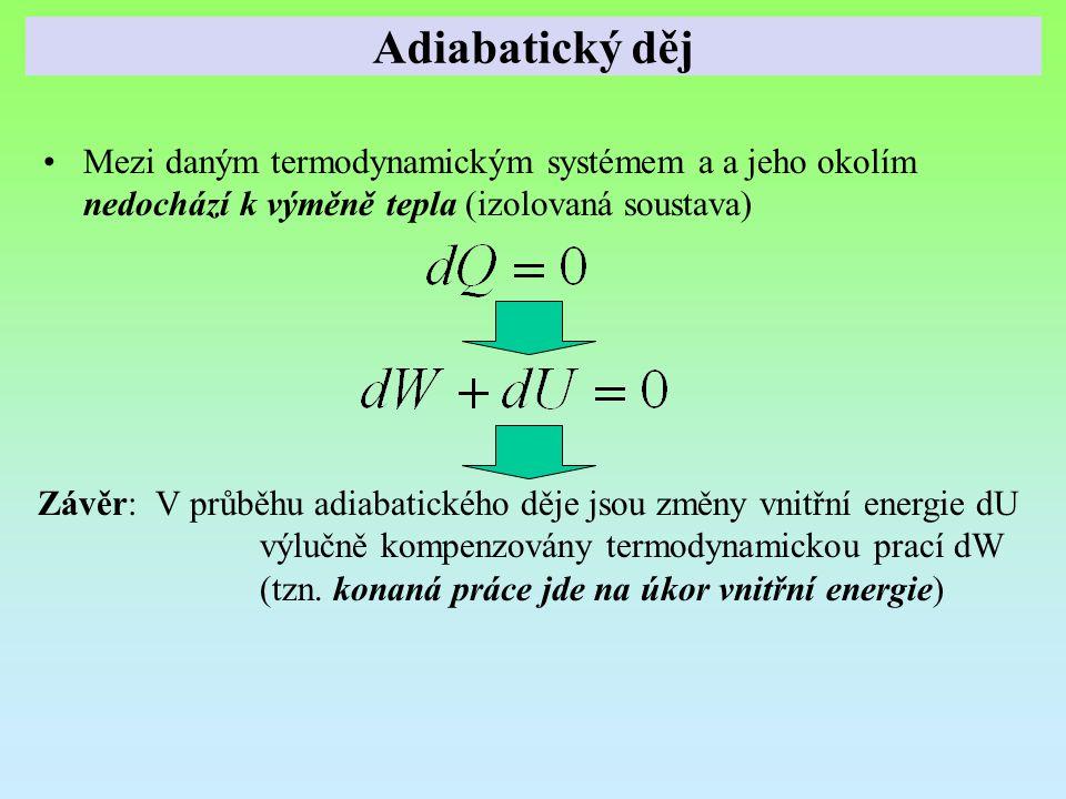 Adiabatický děj Mezi daným termodynamickým systémem a a jeho okolím nedochází k výměně tepla (izolovaná soustava)