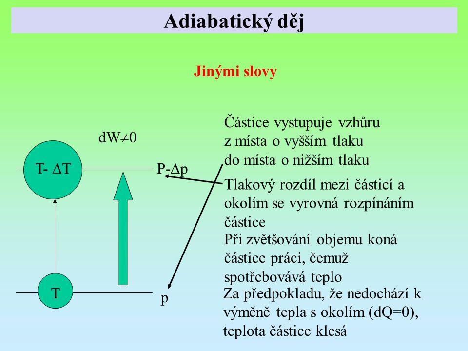 Adiabatický děj Jinými slovy