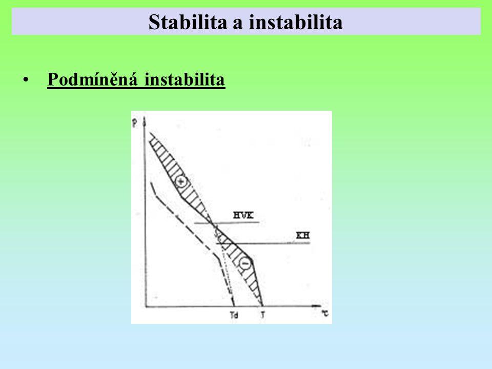 Stabilita a instabilita