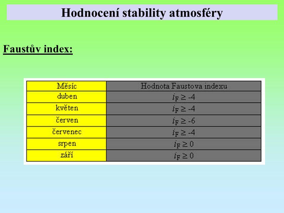 Hodnocení stability atmosféry