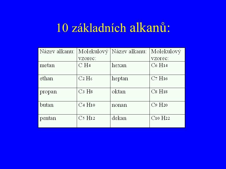 10 základních alkanů: