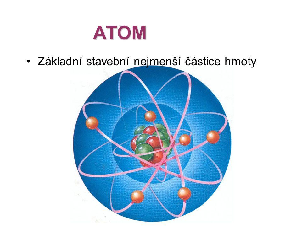 Základní stavební nejmenší částice hmoty