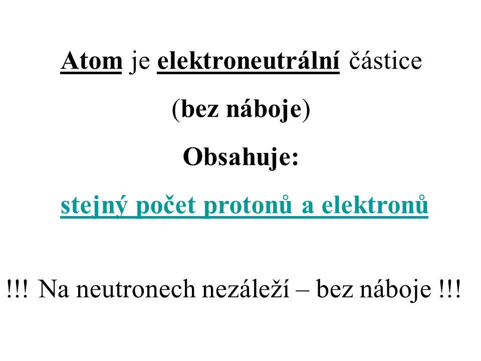 Atom je elektroneutrální částice (bez náboje) Obsahuje: