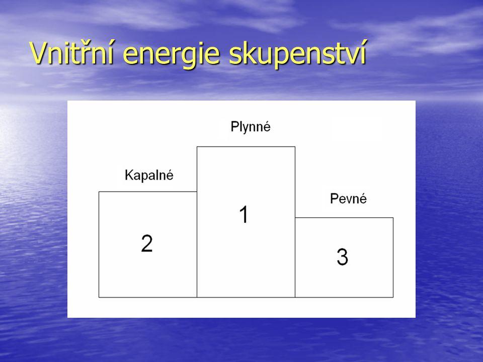 Vnitřní energie skupenství