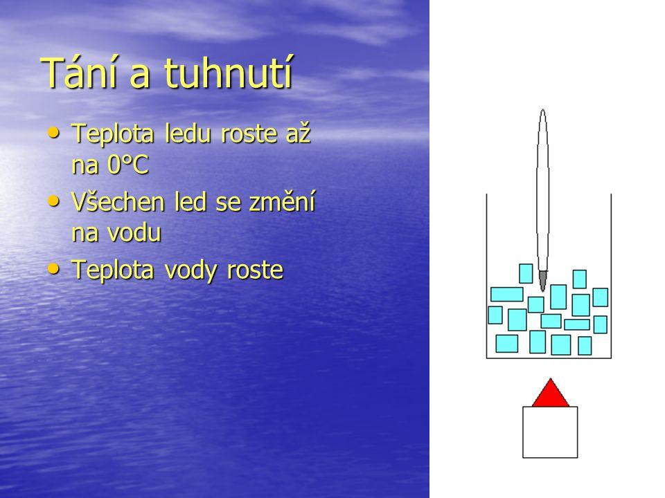 Tání a tuhnutí Teplota ledu roste až na 0°C