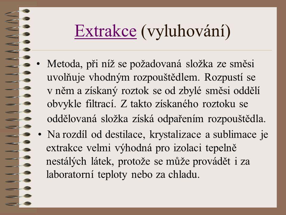 Extrakce (vyluhování)