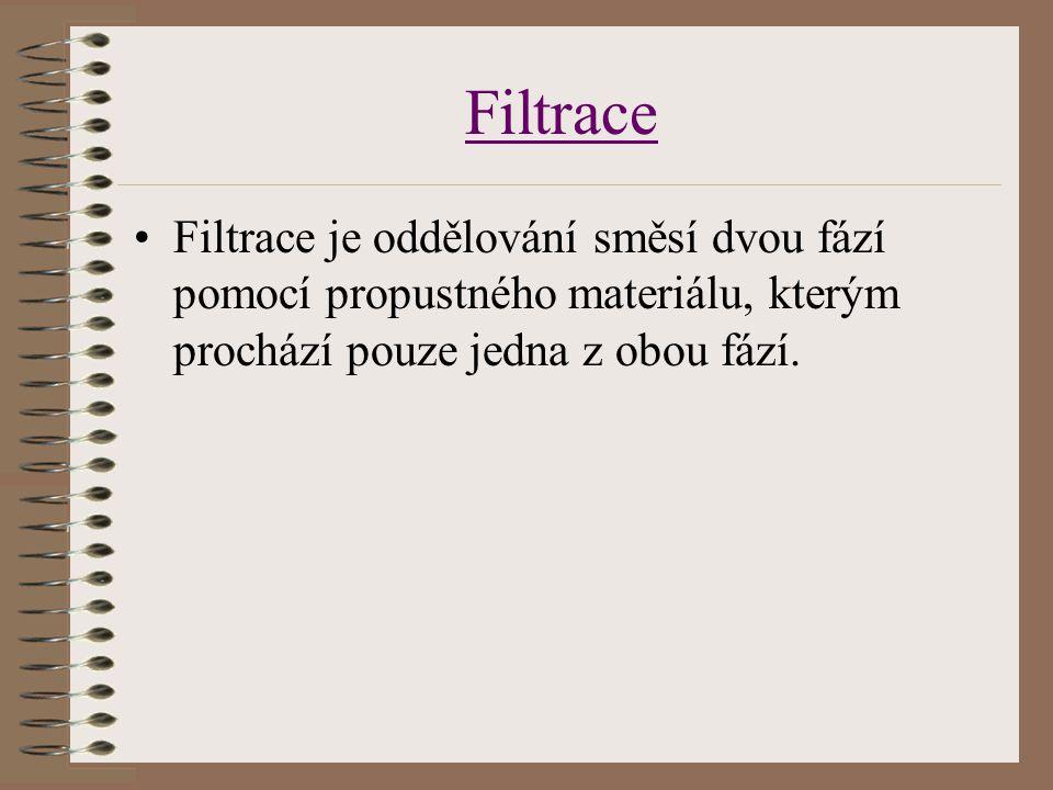 Filtrace Filtrace je oddělování směsí dvou fází pomocí propustného materiálu, kterým prochází pouze jedna z obou fází.